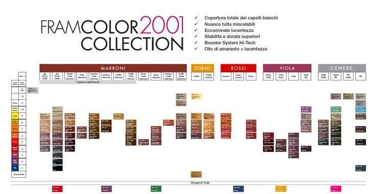 Framesi Hair Color Chart Ibovnathandedecker