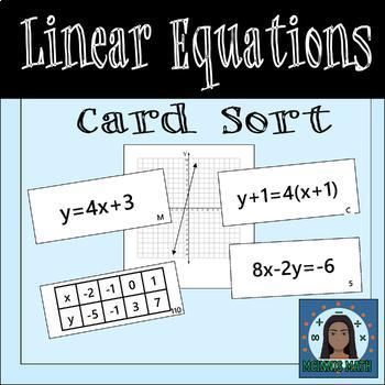 Through this card sort students gain practice with the following concepts: *graphing linear equations given tables and equations *writing linear equations given a graph or table *transfer equations between slope intercept form, point-slope form, and standard form