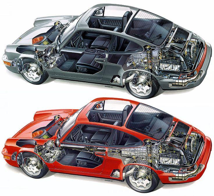 Porsche 911 964 - Stuttcars.com