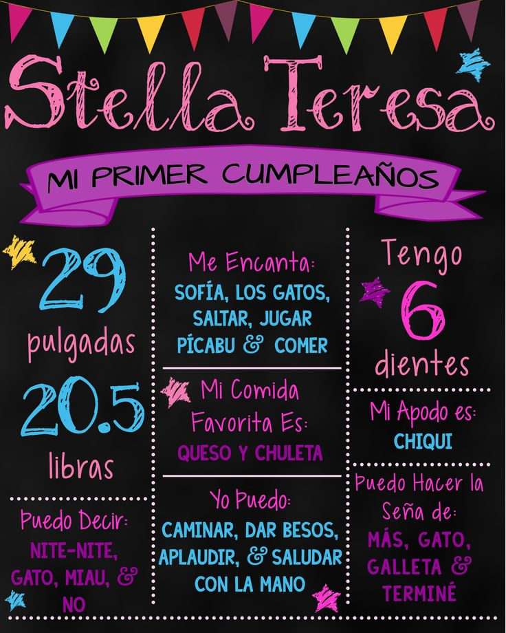 Mi Primer Cumpleaños, Spanish Custom Chalkboard Birthday Sign, Printable, Birthday Poster, Digital File, Likes Loves Stats