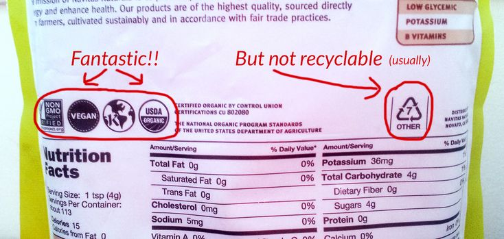 54 Best Trash Recycling How To Amp How It Works Images