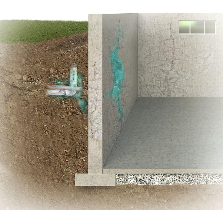 Basement Penetration Seal Wall: 10 Best Why Does A Basement Leak? Images On Pinterest