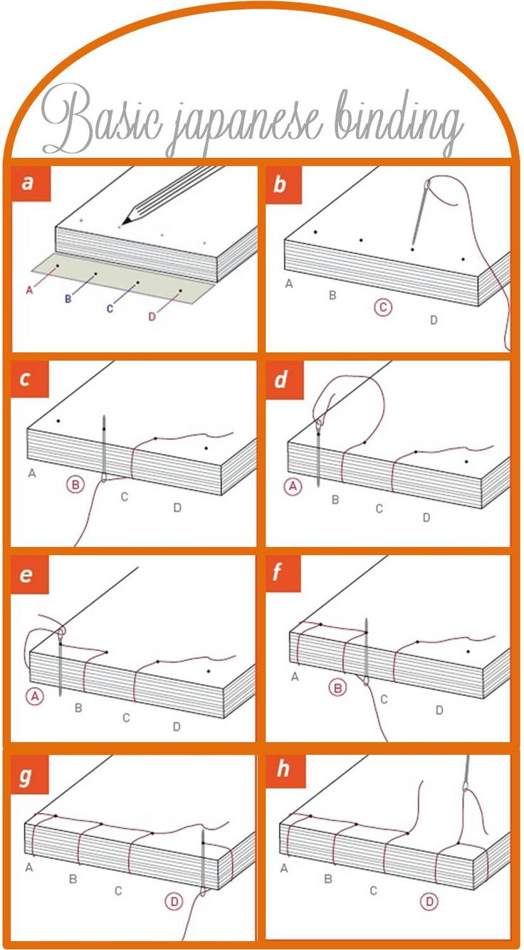 Basic japanese binding tutorial  (Tutorial básico de encardeção japonesa)