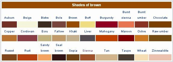 Shades Of Brown The Craft Pinterest Stylists Copper And Creative