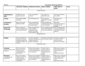 This is a rubric for grading a summary.  I use it for my 5th grade classroom, but it could be appropriate for any upper grade classroom.  My curren...