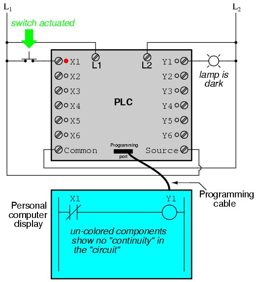 Wiring Diagram Plc Mitsubishi  With Images