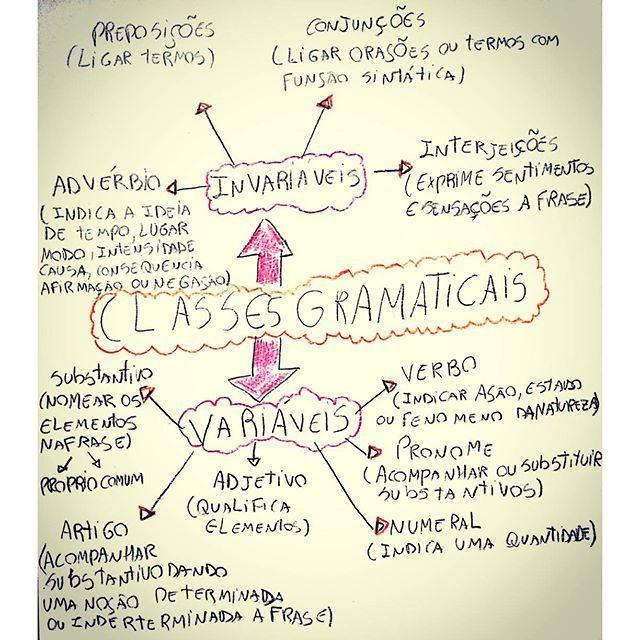 SnapWidget | Bom dia e bom estudo ;) Módulo - português | classes gramaticais #DescomplicaAoVivo