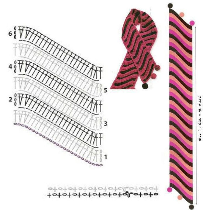 Schéma ou diagramme pour crochet Modèle Écharpe Étole  en diagonale