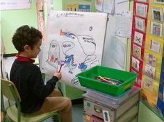 historieTEAs proyecto del aula TEA del CEIP Marcelo Usera (Madrid)