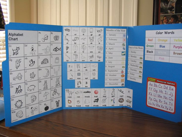 Mini offices for each student with helpful charts