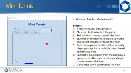 Java By Example (Project 10) - Mini Tennis | Food Flyer