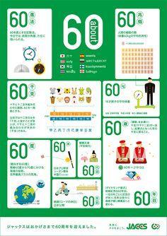 【ジャックス60周年】60という数字を紐解くインフォグラフィック ジャックス