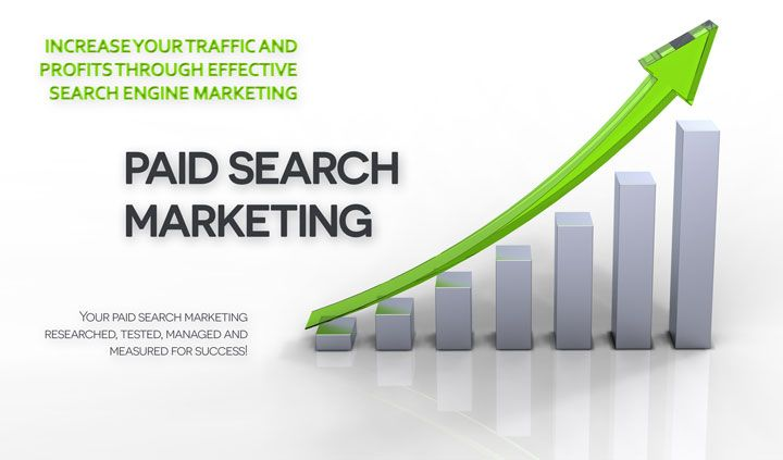 An Introduction to Paid Search Marketing
