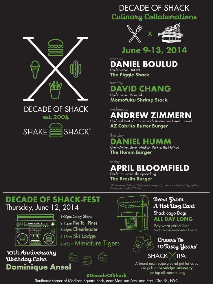 Decades of Shack!