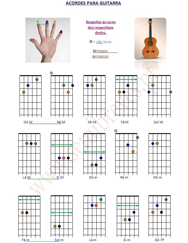 Ms de 25 ideas increbles sobre Guitarra en Pinterest  Aprender