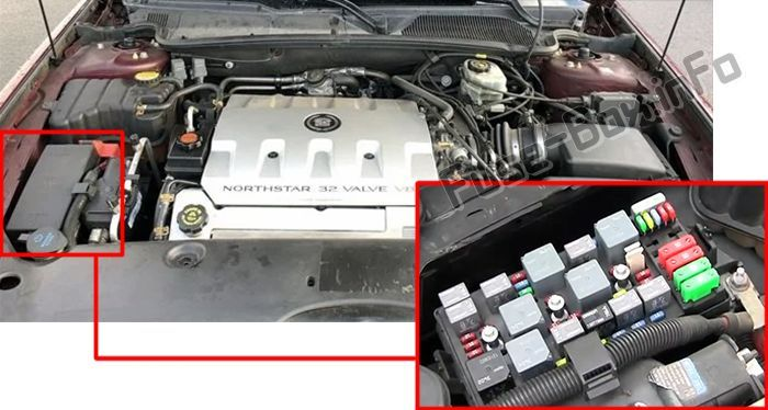 [DIAGRAM_38EU]  Pin on Cadillac Seville (1998-2004) fuses and relays | 2004 Seville Fuse Box |  | Pinterest