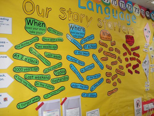 An Interactive Story Starters Wall Display | Classroom Displays