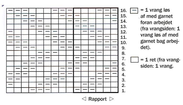 Diagram_penalhus.gif (700×400)