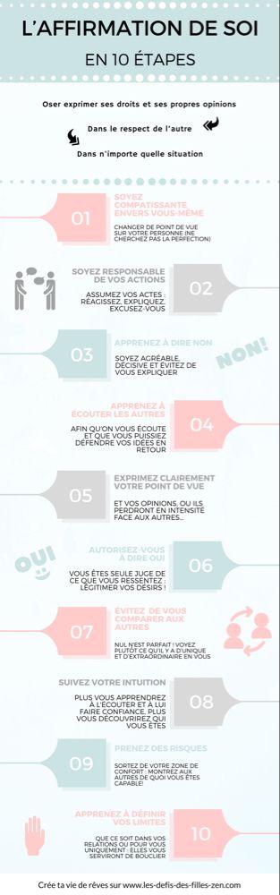 L'affirmation de soi en 10 étapes | Affirmation de soi ...