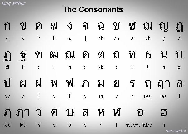 thai alphabet - Google Search