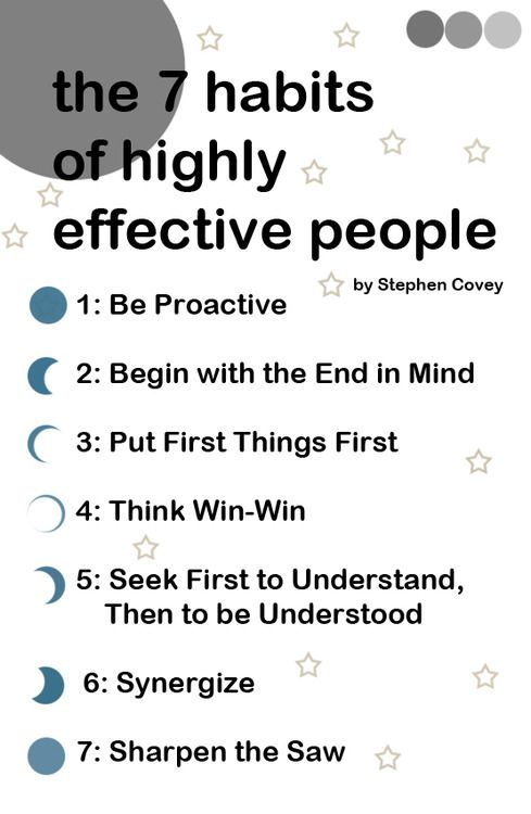 Do you know the 7 habits of highly effective people? How many have you adopted?