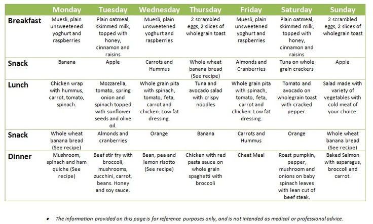 Meal plan for the week | Qué comer | Pinterest | The o ...