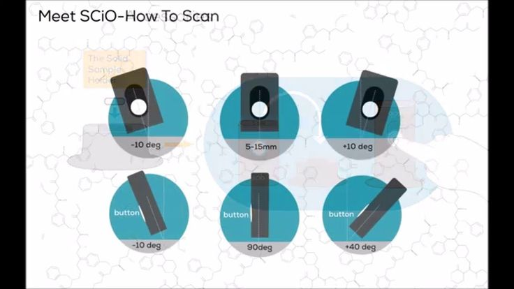 Meet SCiO sensor and its components
