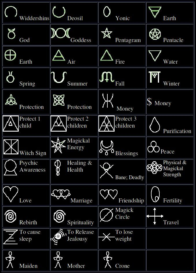 Real Wiccan Symbols | Symbols of Witchcraft - Pentagram, Pentacle, Invereted Pentagram ...