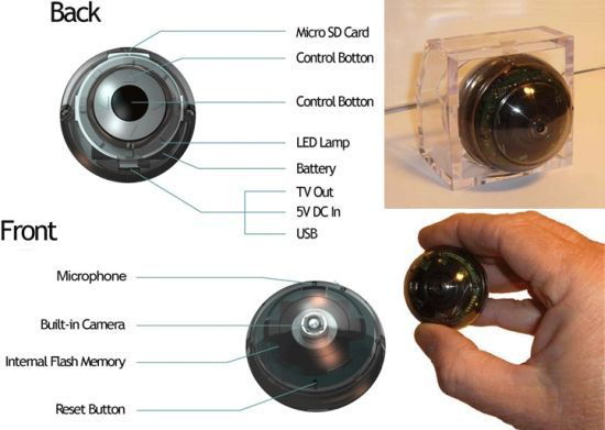Smallest Spy Camera - SEE THE WORLD'S BEST COVERT HIDDEN CAMERAS AT http://www.spygearco.com/spy-cameras-with-audio.php