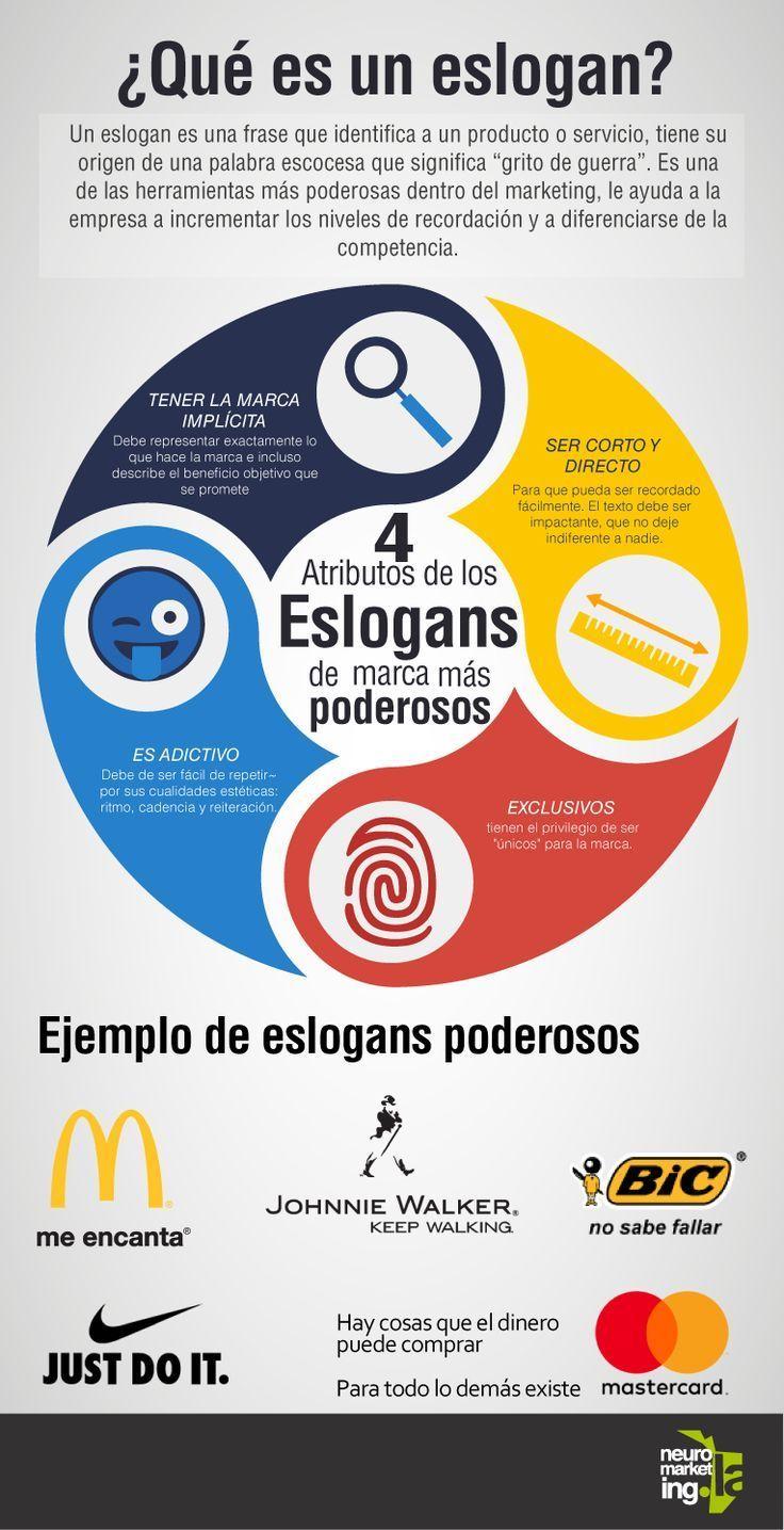 4 atributos de los eslogan de Marca más poderosos #infografía #infografias #infographic