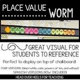 Place Value Posters Plus Student Manipulative {Spanish Ver