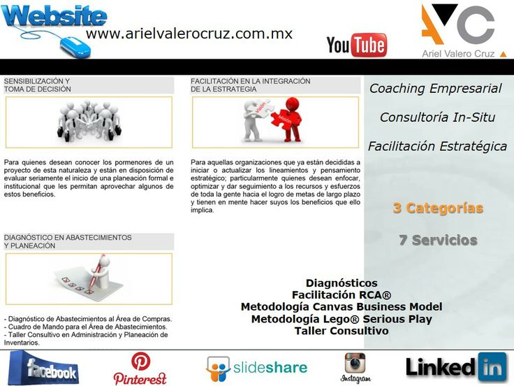 Servicios de Consultoría:  Toma de Decisión,  Planeación Estratégica,  Mapa Estratégico,  Diagnósticos.