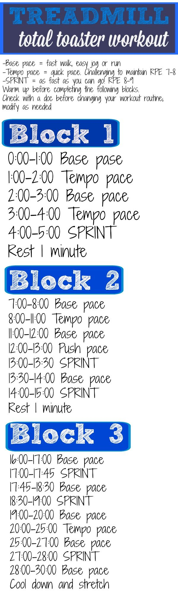 "Excited to try this tomorrow. I love the ""base pace/tempo pace/SPRINT pace"" idea instead of the HIIT guides. This allows you to set your own sprint workout without feeling like complete death, but knowing if you're really working or not. ""Treadmill total toaster workout."""