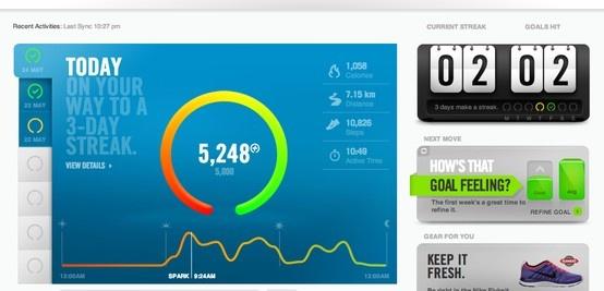 Nike+ Streaks & visual nudges