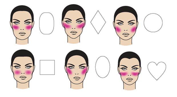 Secretos de maquillaje profesional: rubor para maquillar pómulos y ...
