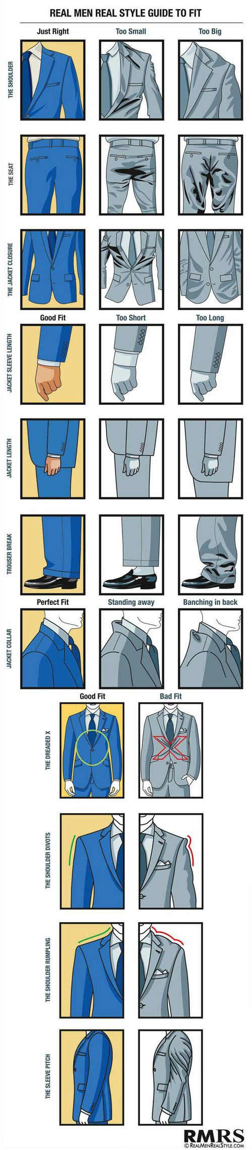 Men's guide to proper fitting of suits…