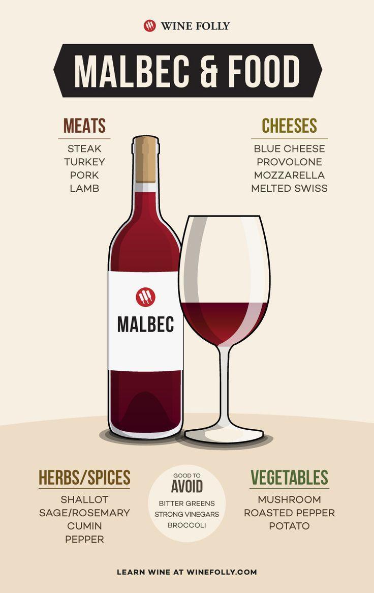 Malbec Food Pairing Ideas Wine Folly Wine Food Pairing Wine Folly Wine Recipes