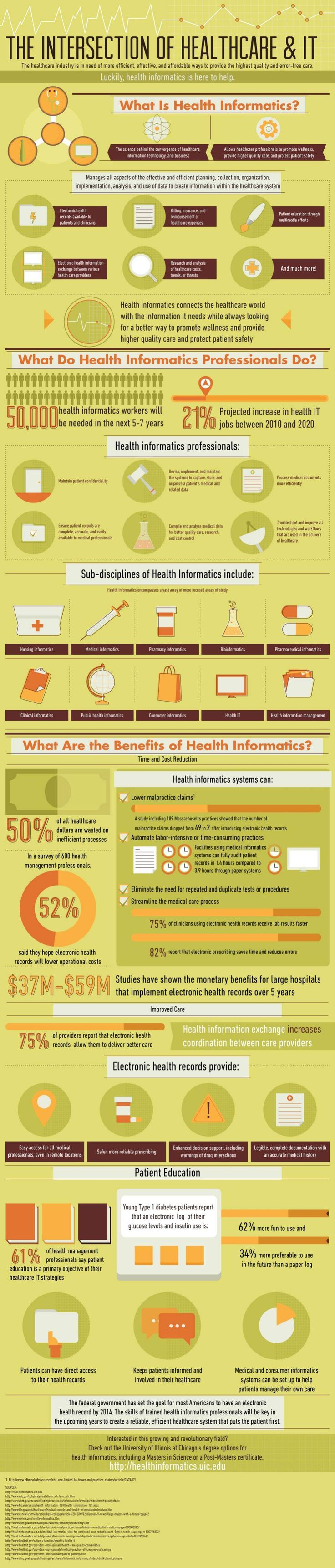 Infographic: Informatics at the intersection of healthcare and IT | Government Health IT
