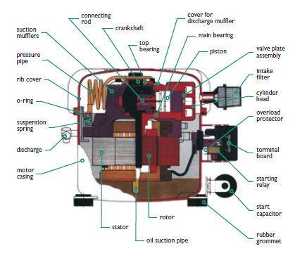 f188602d8216abc931bd6557de704ade air compressor jun how air compressor works diagram schematic diagrams