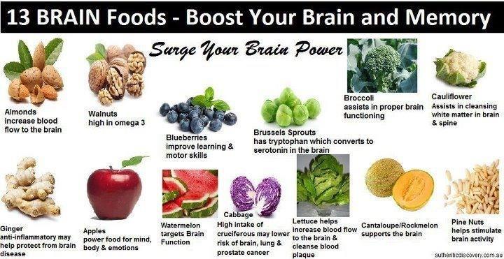 Brain Foods! #Epilepsy #Seizures