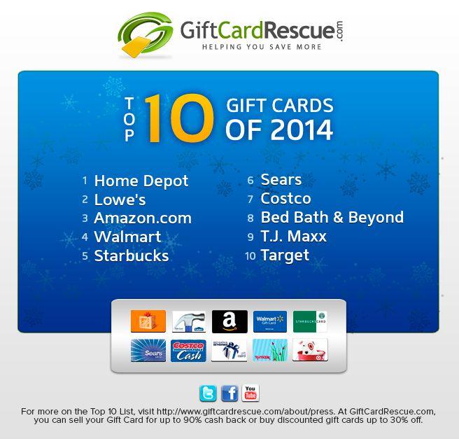 11 best Gift Card Fun images on Pinterest | Walmart, Buy gift ...