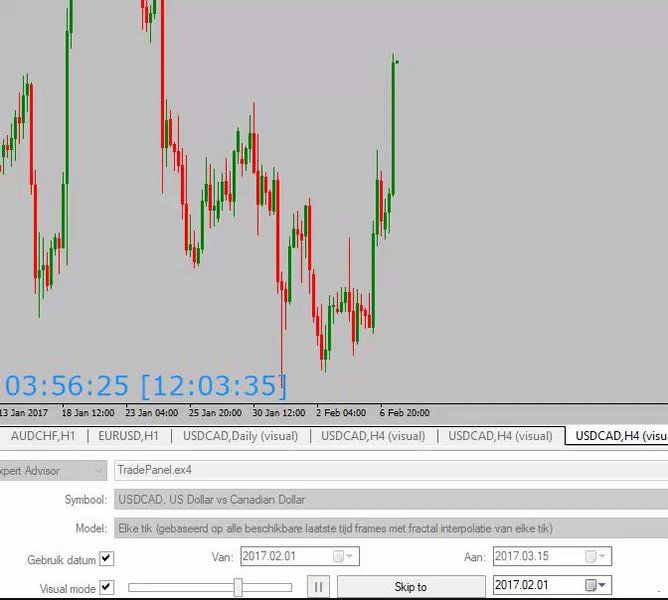 Does Anyone Know How You Can Backtest Faster Manual Forex