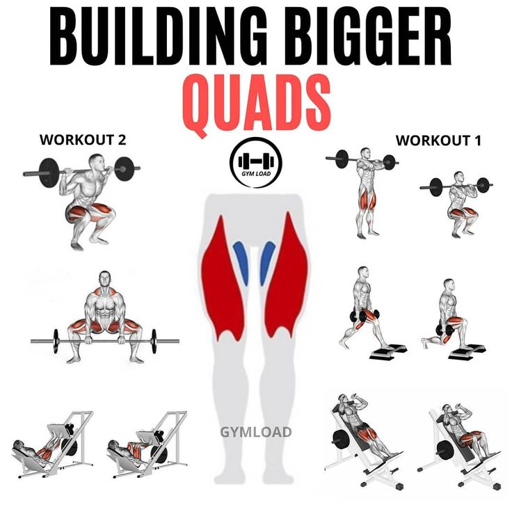 5 Exercises To Shock Your Quads Into Ultimate Shape in