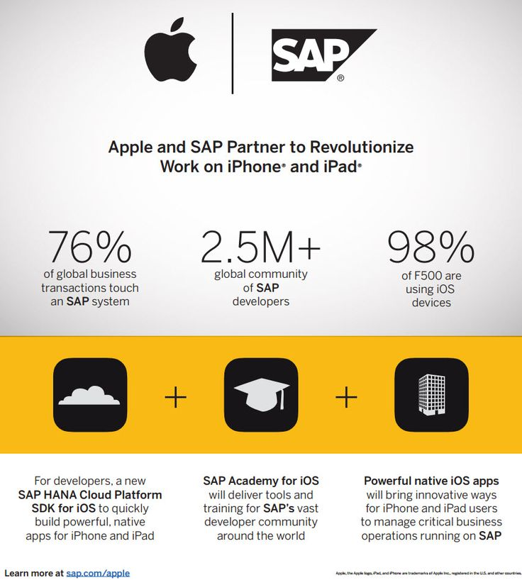 #Sap and #Apple have apartnership aiming to transform iPhone and iPad usage in business. #sap #apple https://plus.google.com/+PatrickWiller/posts/bd16v8XynHf