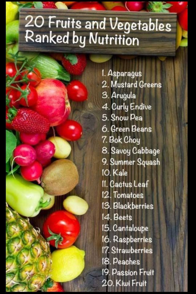 Ranked veggies! In an ideal world I would eat them all without gagging.