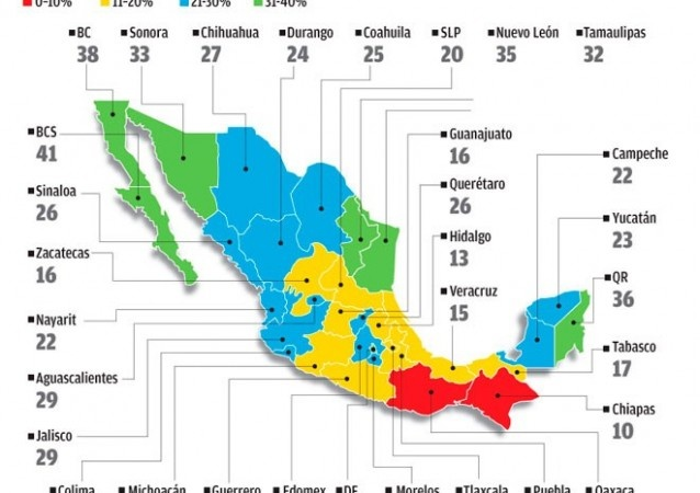 México continúa rezagado en penetración a Internet - http://cerebrodigital.org/2013/05/mexico-continua-rezagado-en-penetracion-a-internet/ : El tema de la conectividad en México siempre resulta polémico. No solo experimentamos un rezago en materia de banda ancha o movilidad, sino también la calidad de servicio deja mucho que desear. De acuerdo a Gonzalo Rojón, director de análisis de mercados en The Competitive Intelligence Unit...