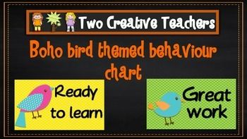 Two Creative Teachers - Behaviour Management Chart This product contains posters that include the words: outstanding effort, awesome job, great work, ready to learn, stop and think, danger zone, teacher choice and parent contact. If you like the theme and have different words in mind, please email us and we can adapt and send you a copy.How To Use This Resource:Display this in the classroom or hang it in the room.