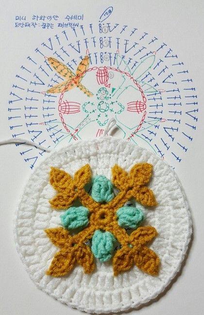 미니 하와이안 수세미 손그림 도안 펄수세미실 + 모사용5호 코바늘 사용 만드는 방법은 어렵지 않지만, 약...