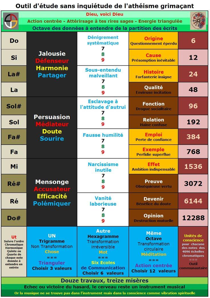 Les différentes formes d'Athéisme  - Page 12 F18edfd1454a1b2aba6ab5e52f6e405c