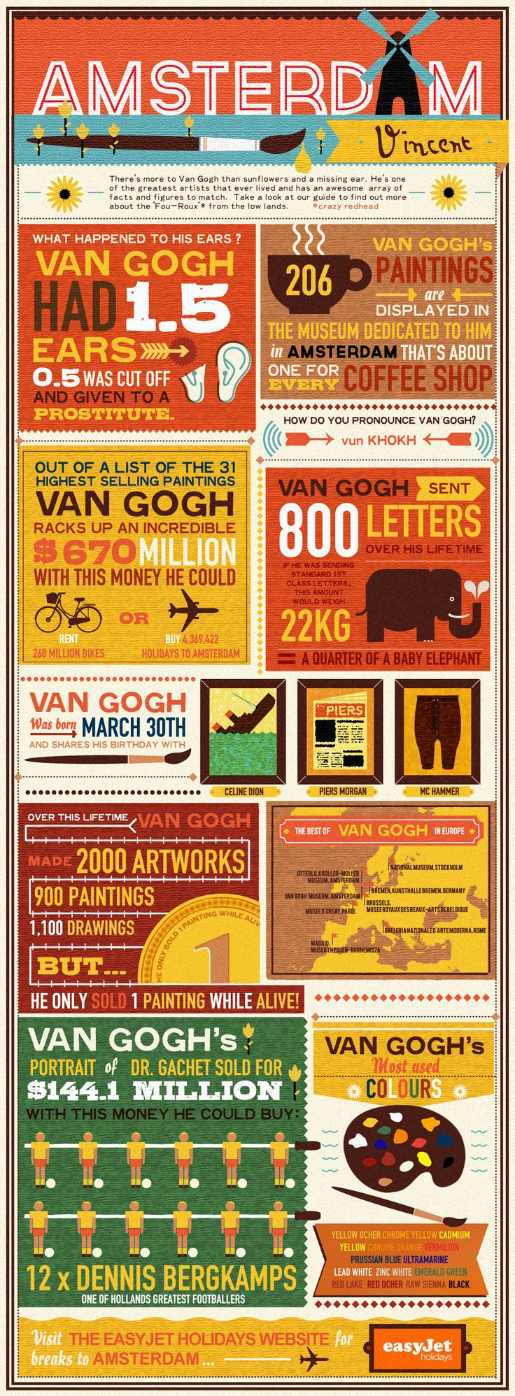 van_gogh_v3_b  http://www.infographicsarchive.com/people/the-life-and-works-of-vincent-van-gogh/#